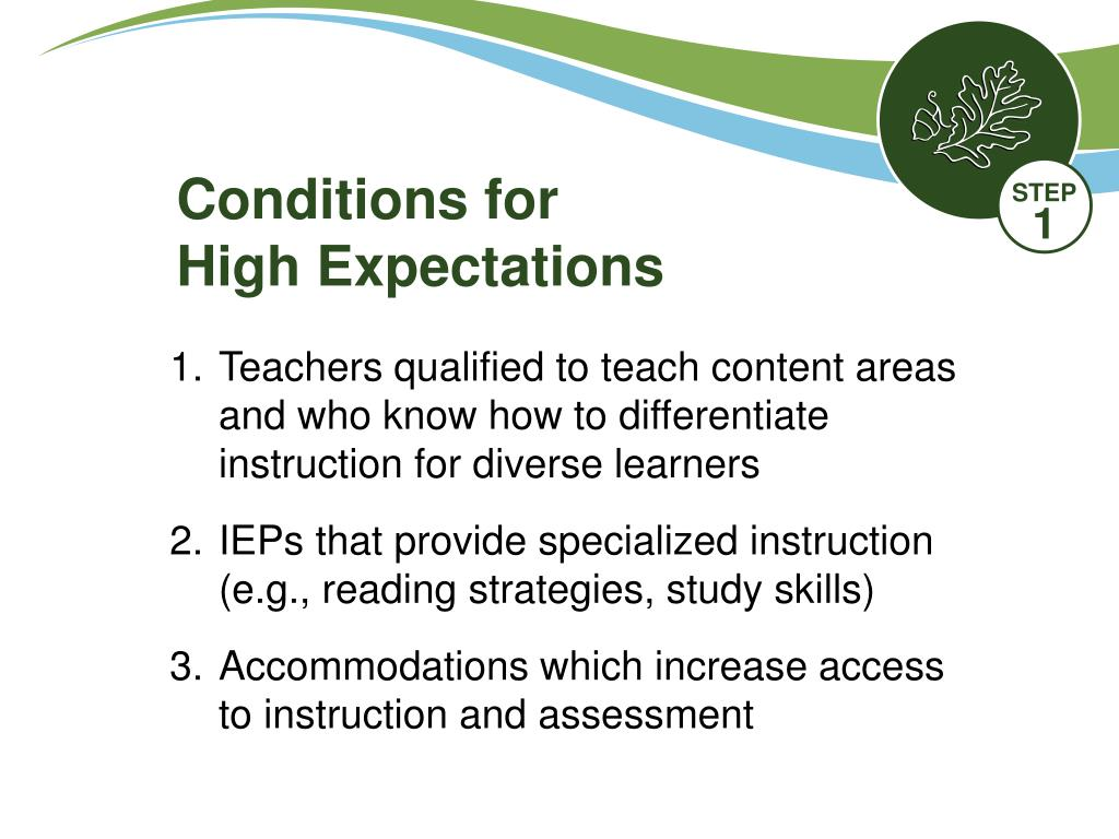 Conditions for