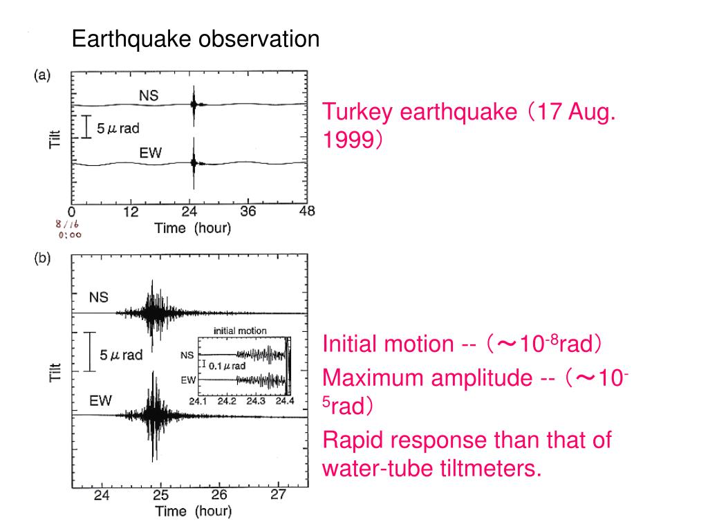 Earthquake observation