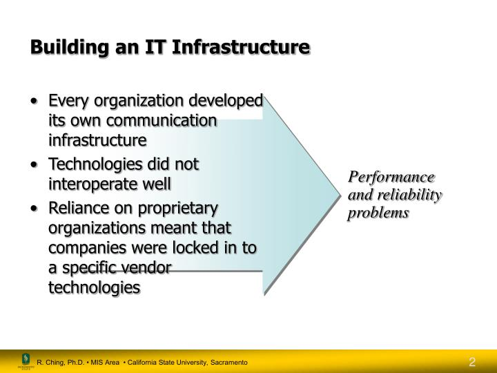 Building an it infrastructure