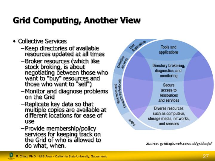 Grid Computing, Another View