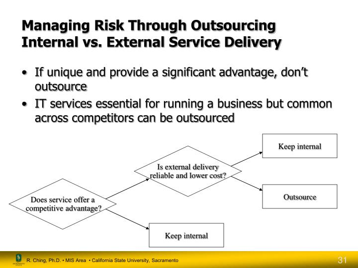 Managing Risk Through Outsourcing