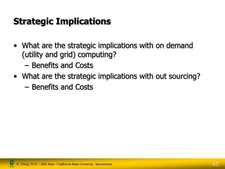 Strategic Implications
