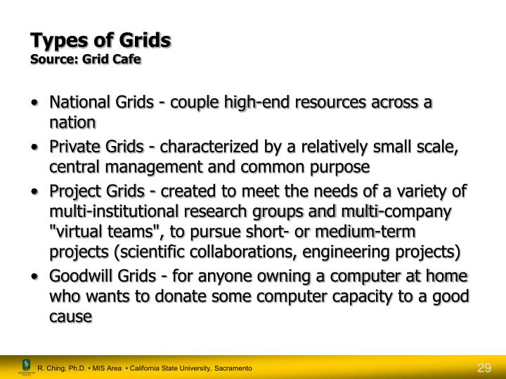 Types of Grids
