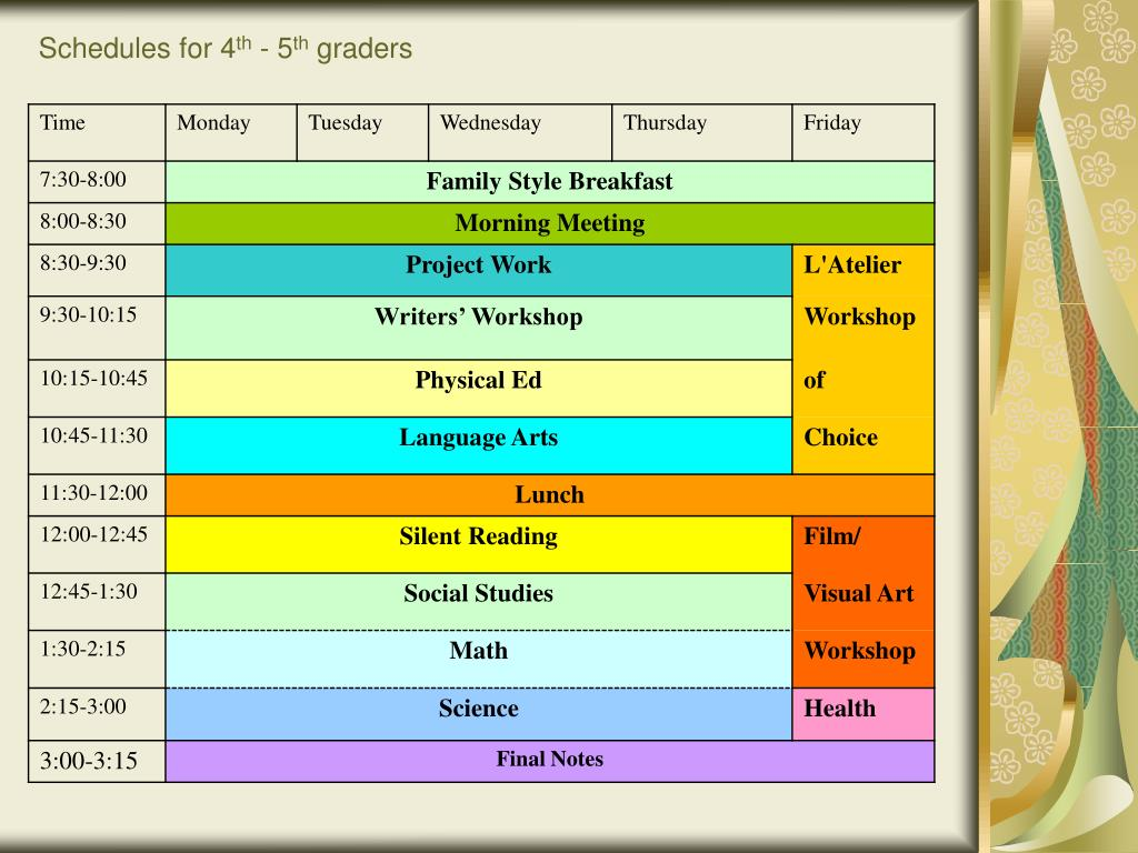 Schedules for 4
