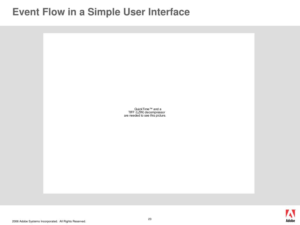 Event Flow in a Simple User Interface