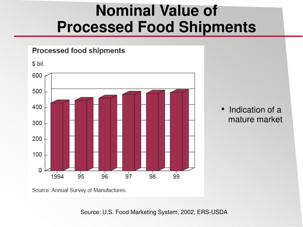 Nominal Value of