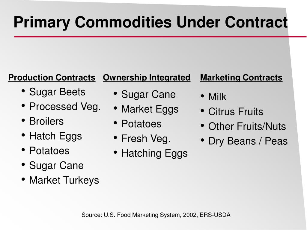Primary Commodities Under Contract