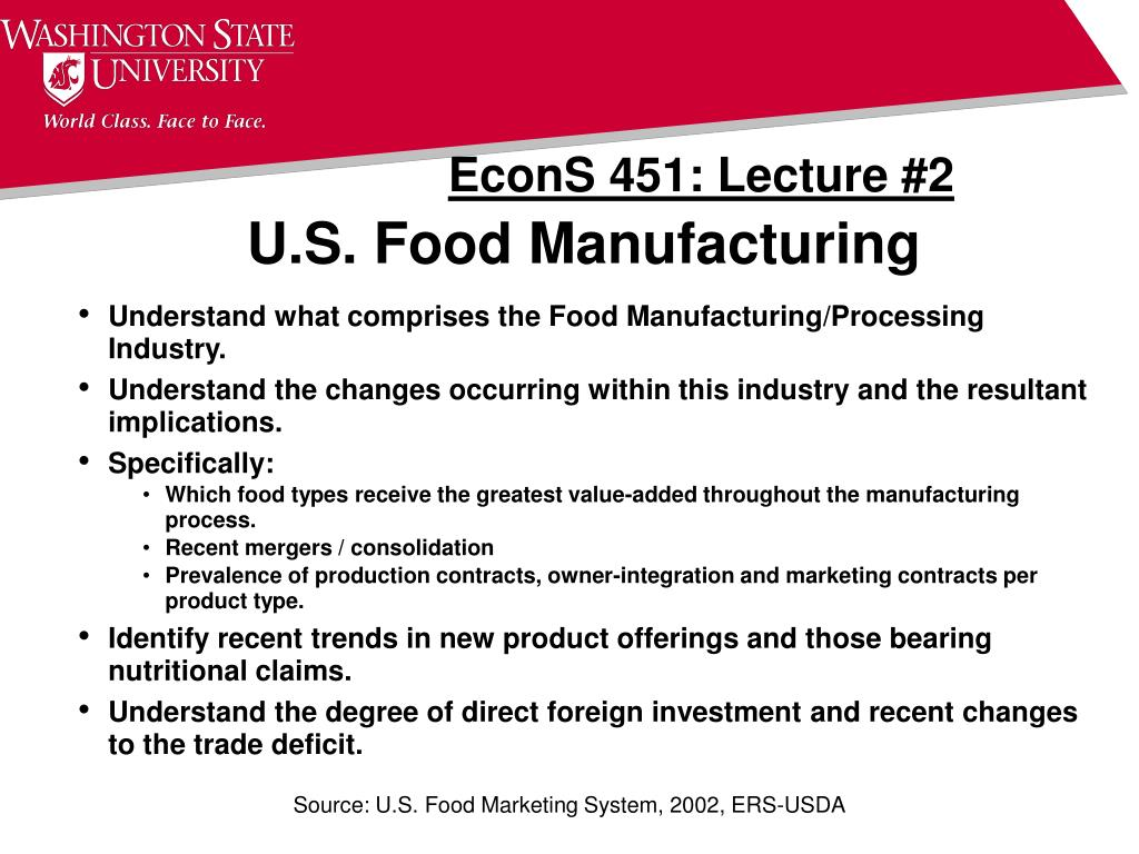 Understand what comprises the Food Manufacturing/Processing Industry.