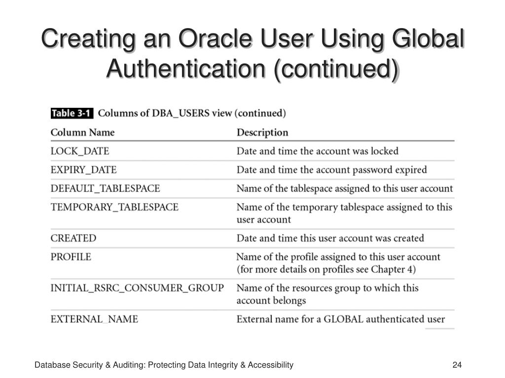 Creating an Oracle User Using Global Authentication (continued)