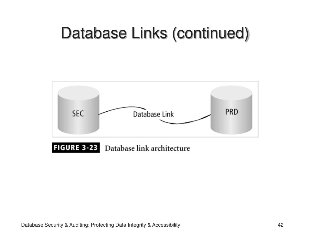Database Links (continued)