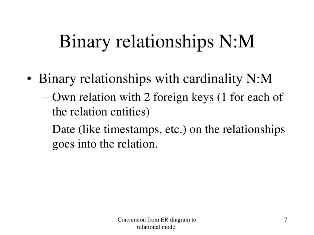 Binary relationships N:M