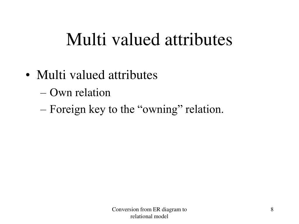 Multi valued attributes
