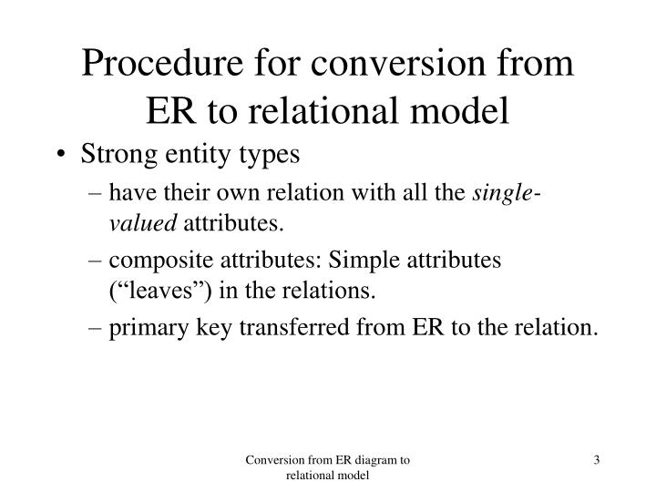 Procedure for conversion from er to relational model