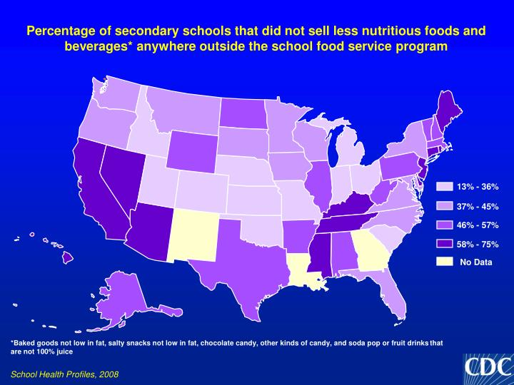Percentage of secondary schools that did not sell less nutritious foods and beverages* anywhere outs...