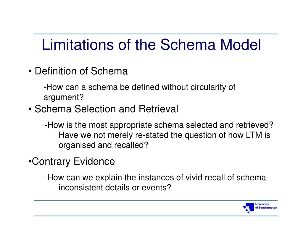 Limitations of the Schema Model