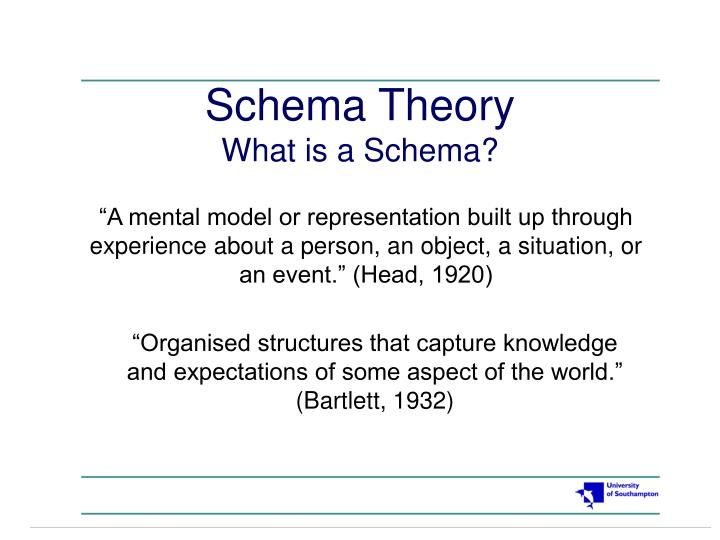 Schema theory what is a schema