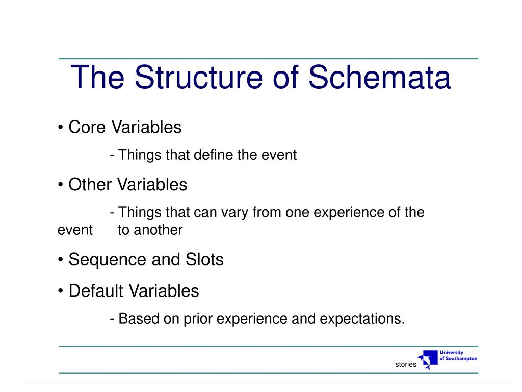 The Structure of Schemata