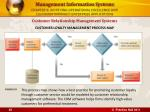 chapter 9 achieving operational excellence and customer intimacy enterprise applications25