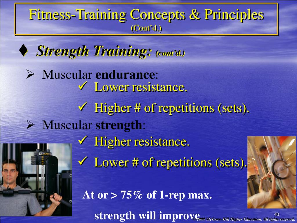 Fitness-Training Concepts & Principles