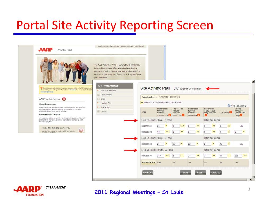 Portal Site Activity Reporting Screen