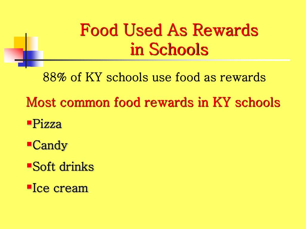 Food Used As Rewards