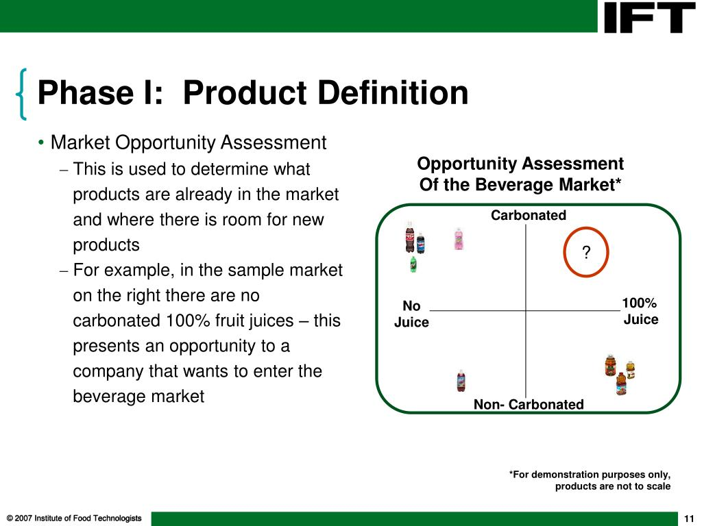 Phase I:  Product Definition