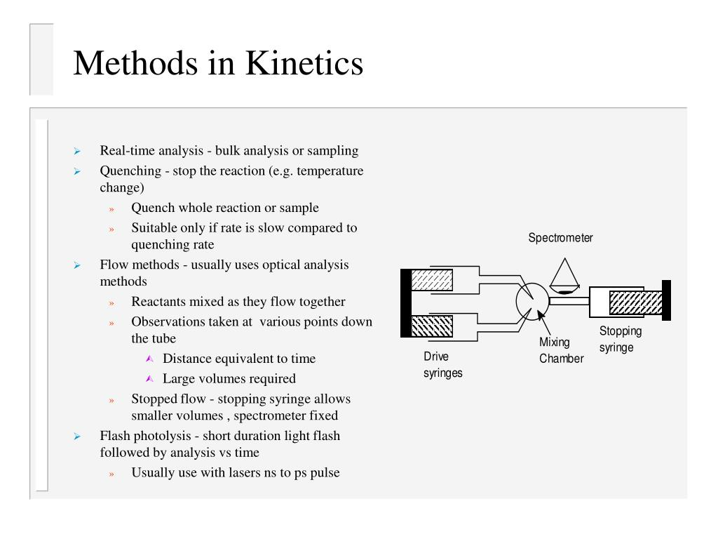 Methods in Kinetics
