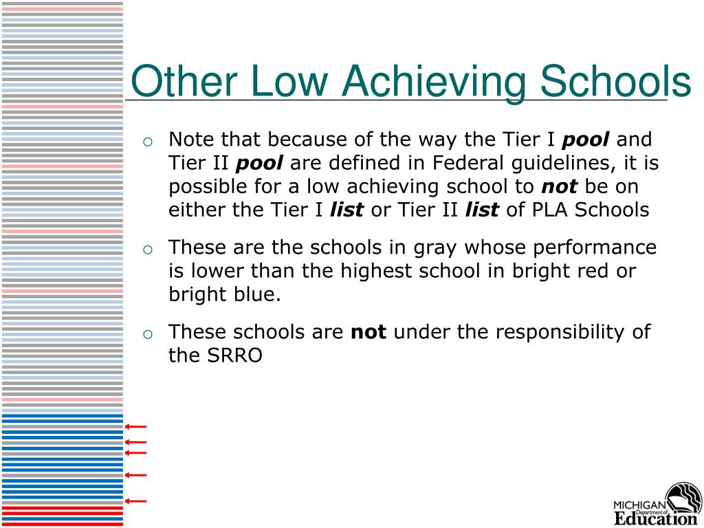 Other Low Achieving Schools