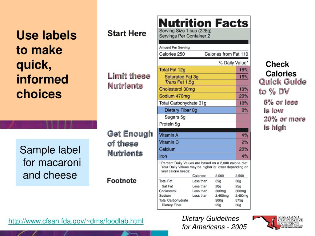 Use labels to make quick, informed choices
