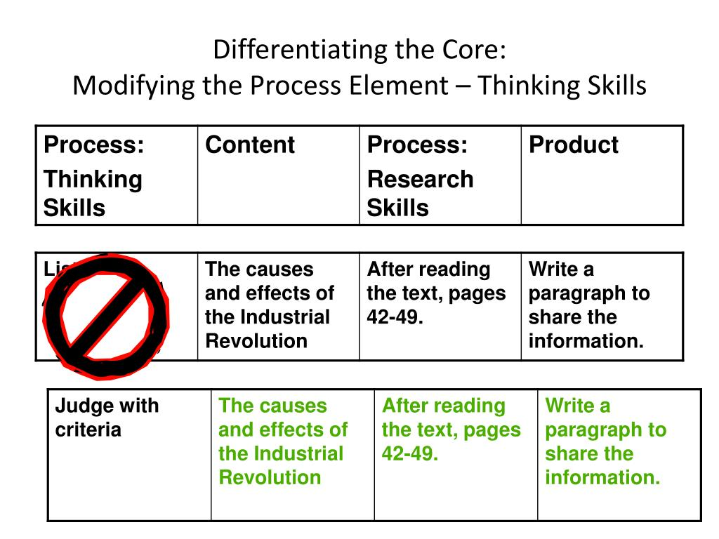 Differentiating the Core: