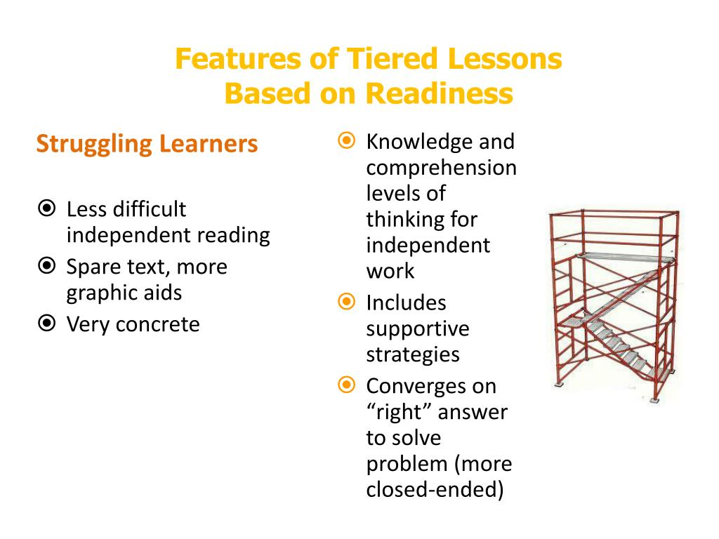 Features of Tiered Lessons