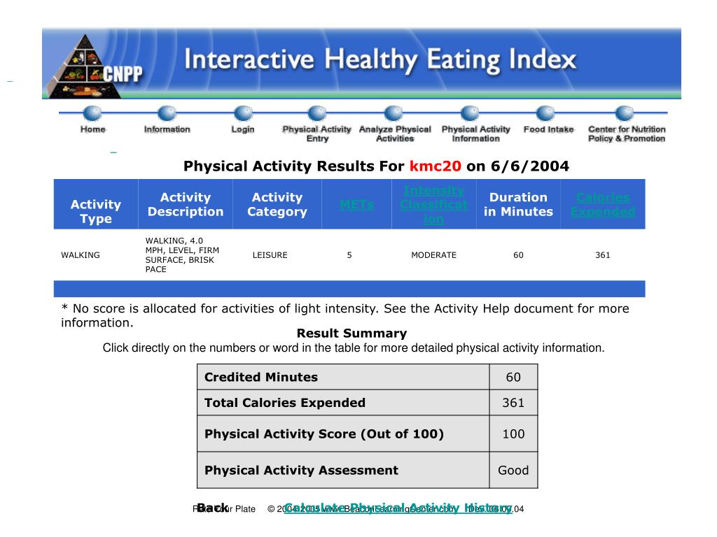 Physical Activity Results For