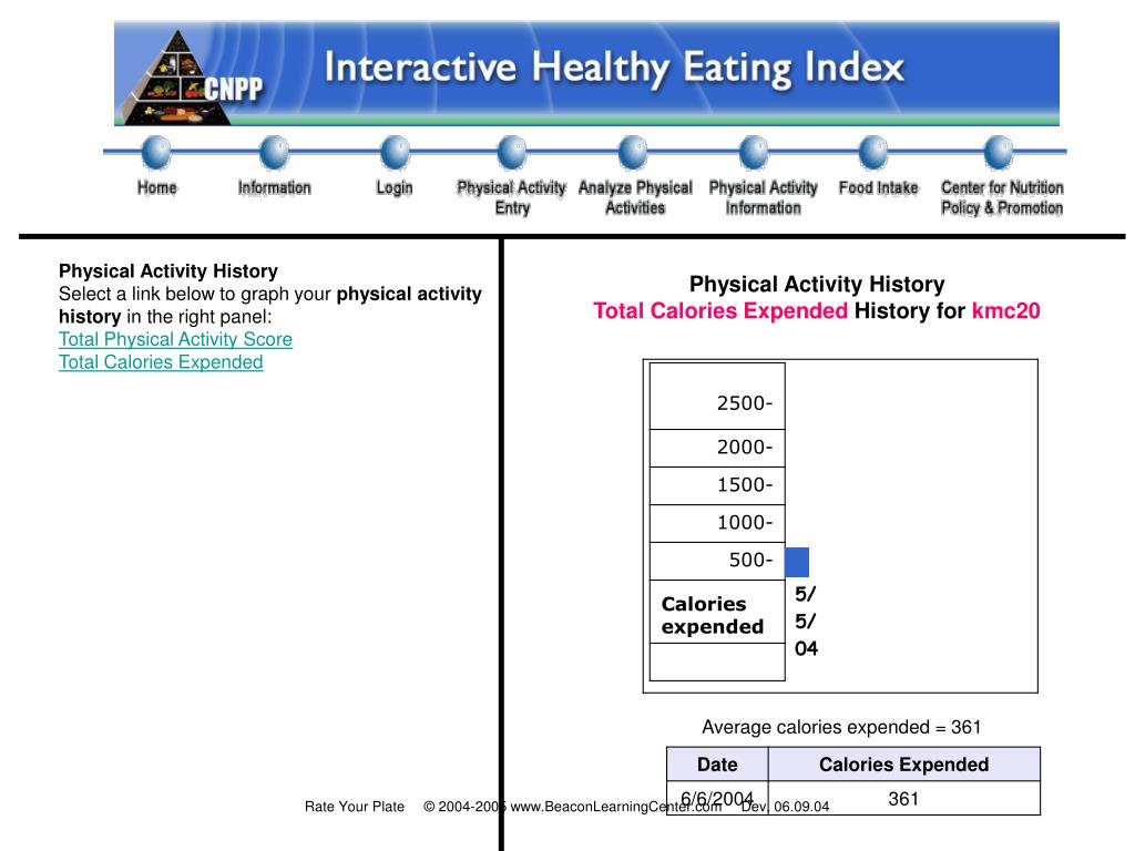 food intake analysis Dietary assessment primer search the a similar program using the fndds database is available in a commercial software program called the food intake analysis.