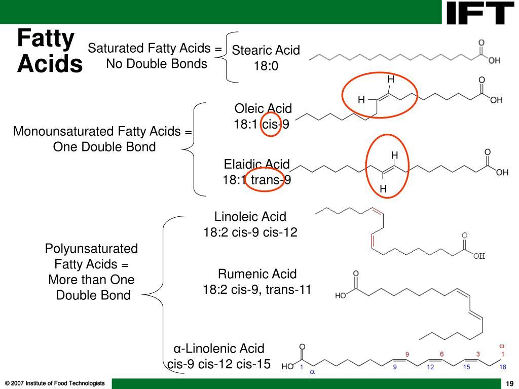 Saturated Fatty Acids =