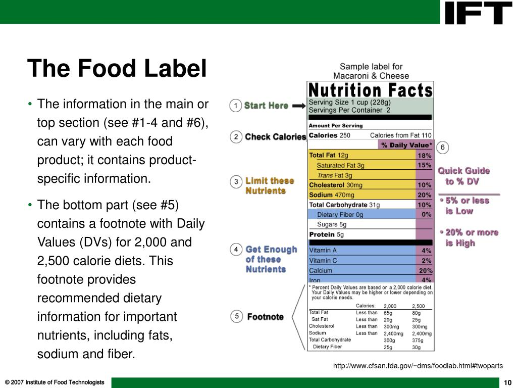 The information in the main or top section (see #1-4 and #6), can vary with each food product; it contains product-specific information.