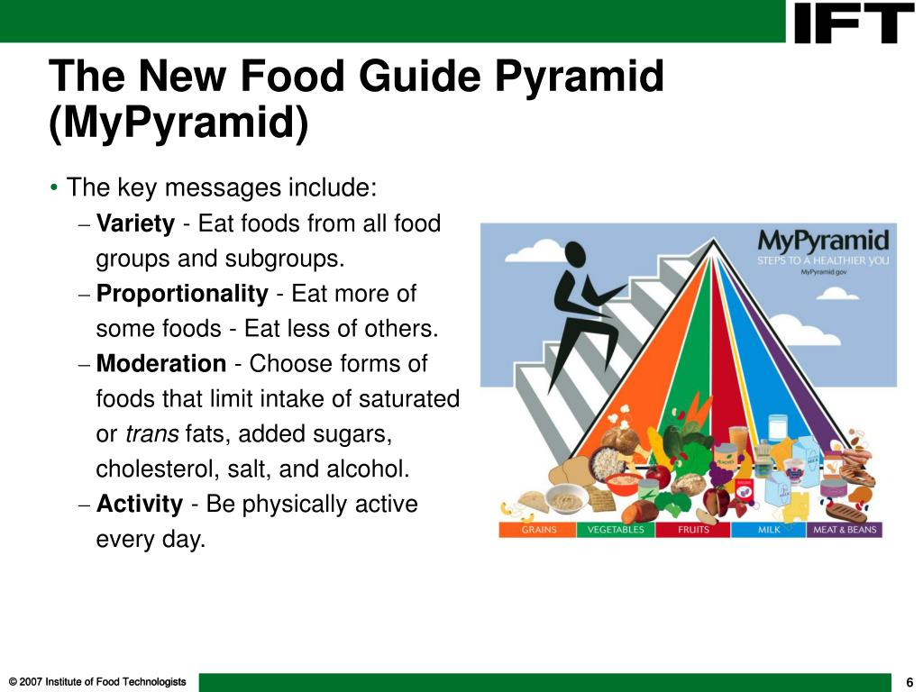 the 2005 dietary guidelines encourage americans to consume less