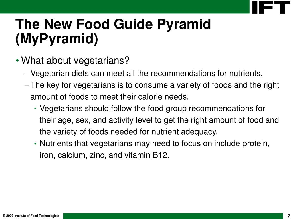 The New Food Guide Pyramid (MyPyramid)