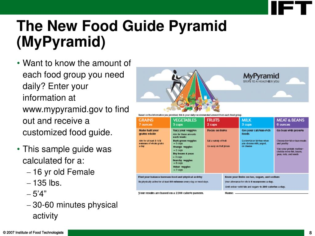 Want to know the amount of each food group you need daily? Enter your information at www.mypyramid.gov to find out and receive a customized food guide.