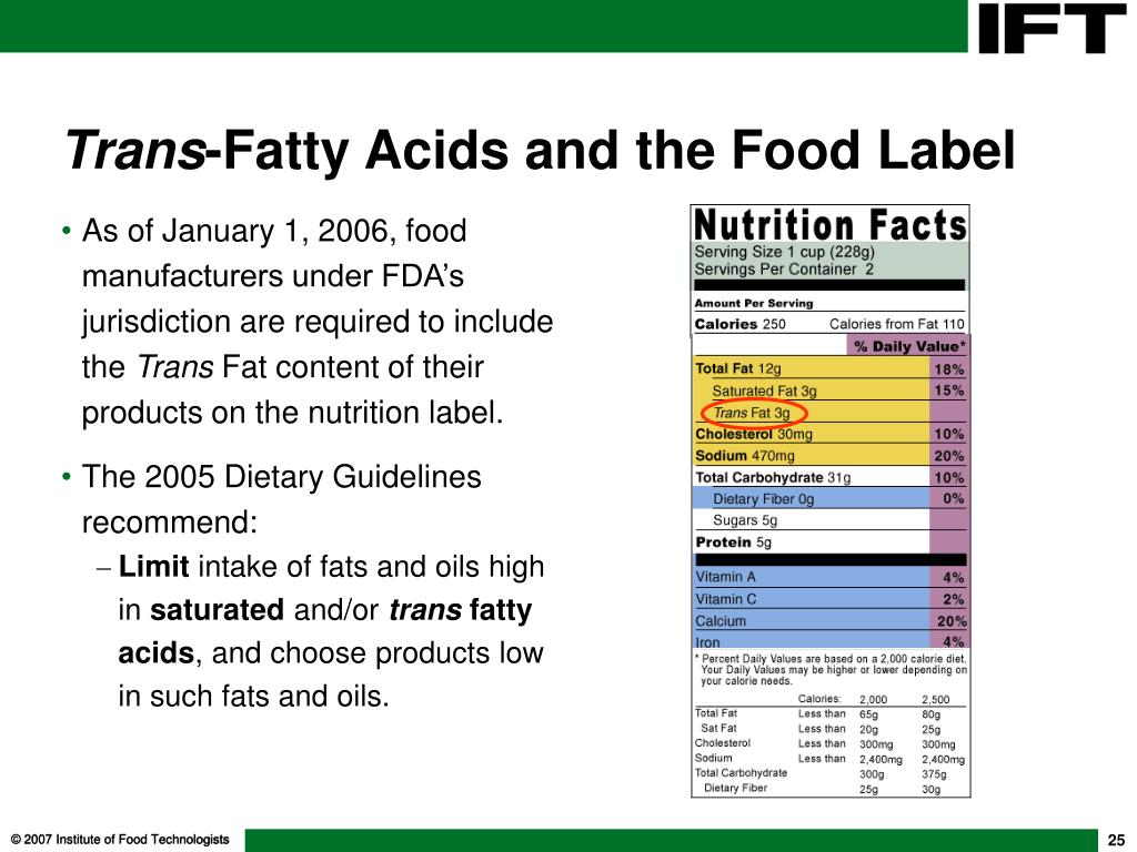As of January 1, 2006, food manufacturers under FDA's jurisdiction are required to include the