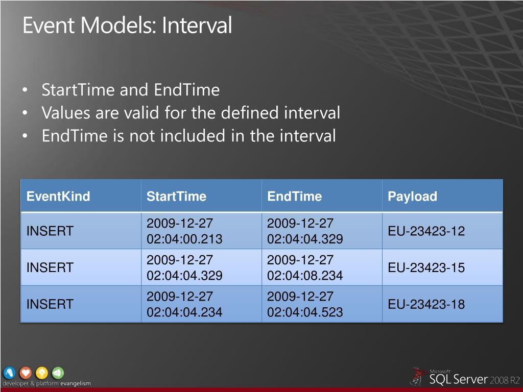 Event Models: Interval