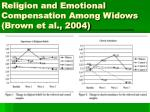 religion and emotional compensation among widows brown et al 2004