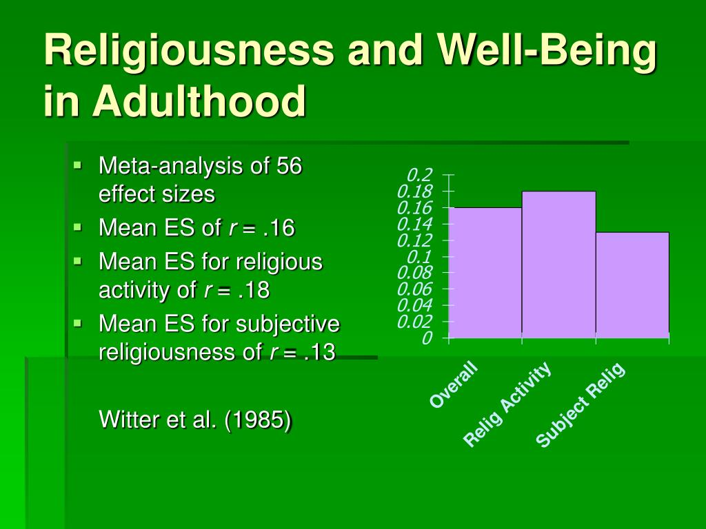 Religiousness and Well-Being in Adulthood