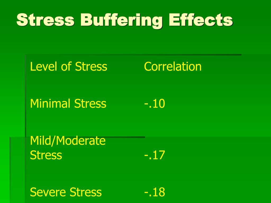 Stress Buffering Effects