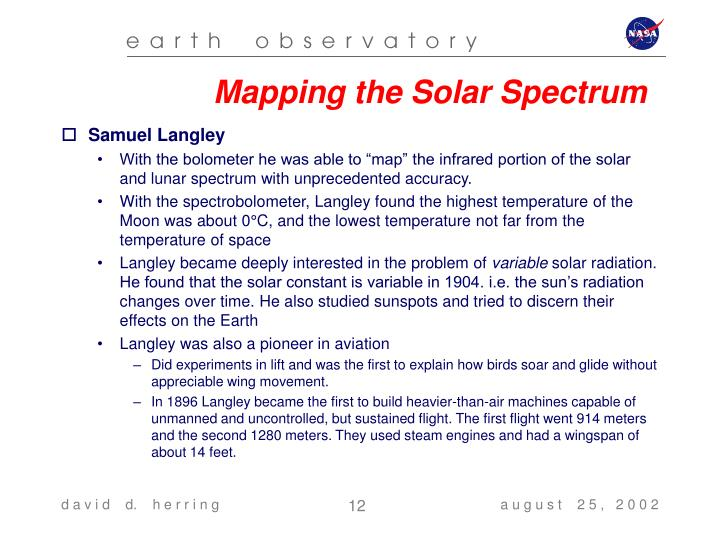 Mapping the Solar Spectrum