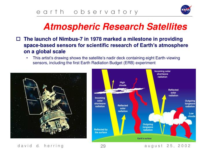 Atmospheric Research Satellites