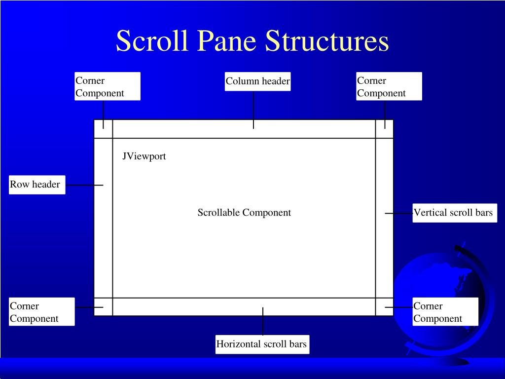 Scroll Pane Structures