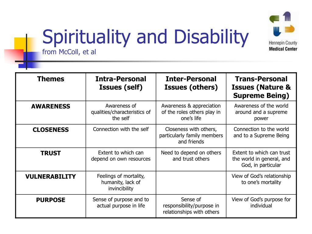 Spirituality and Disability