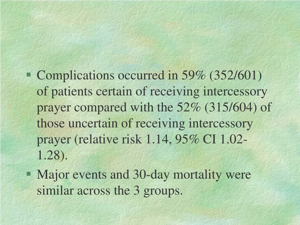Complications occurred in 59% (352/601) of patients certain of receiving intercessory prayer compared with the 52% (315/604) of those uncertain of receiving intercessory prayer (relative risk 1.14, 95% CI 1.02-1.28).