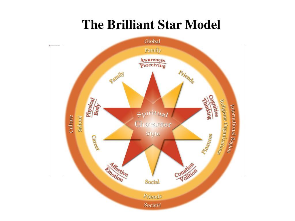 The Brilliant Star Model