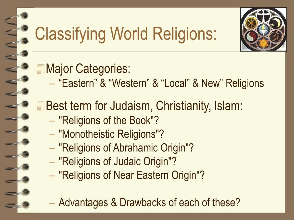 Classifying World Religions: